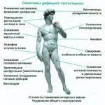Климакс у мужчин — нормально ли?